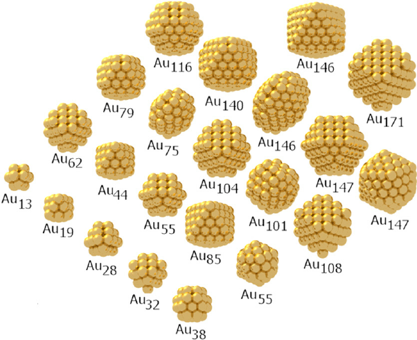 تولید نانو ذرات و نانوساختارها با رویکرد پژوهشی و درمانی
